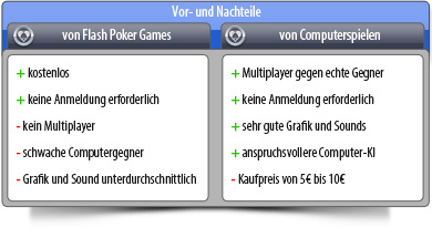 pokerspiel gratis ohne anmeldung